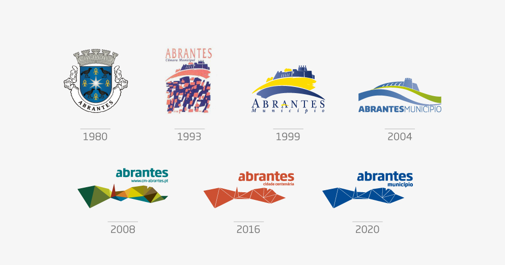 Evolução da marca gráfica
